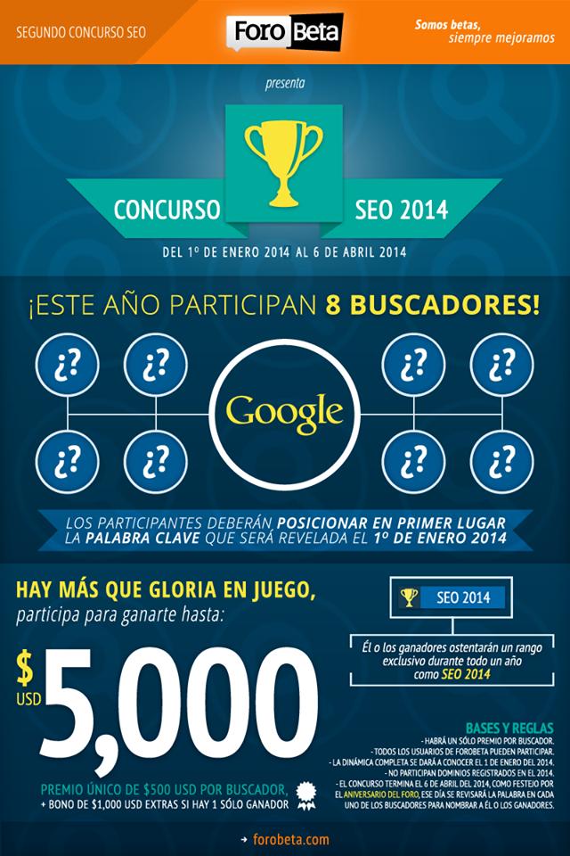 Concurso Forobeta 2014: Gana 5000$ haciendo SEO